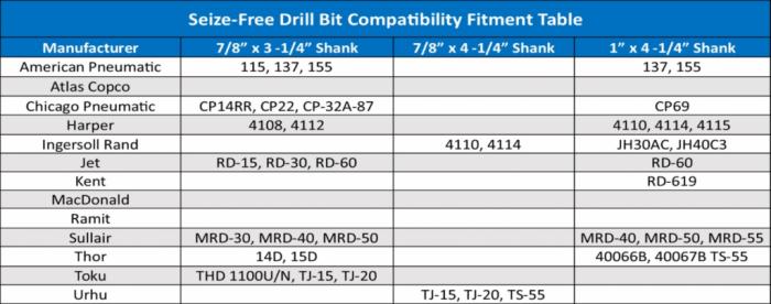 drill8 - Copy