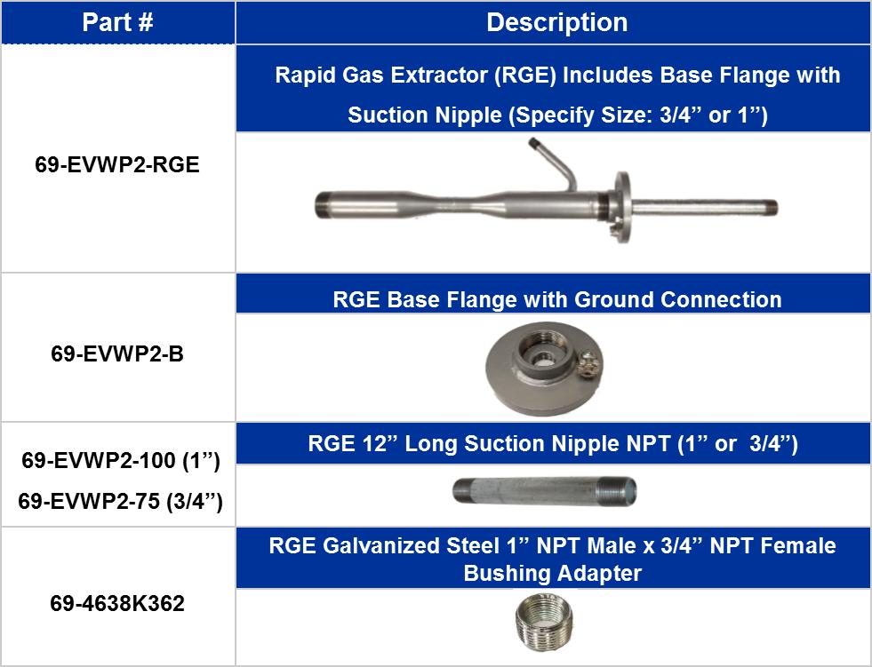 RGE Parts