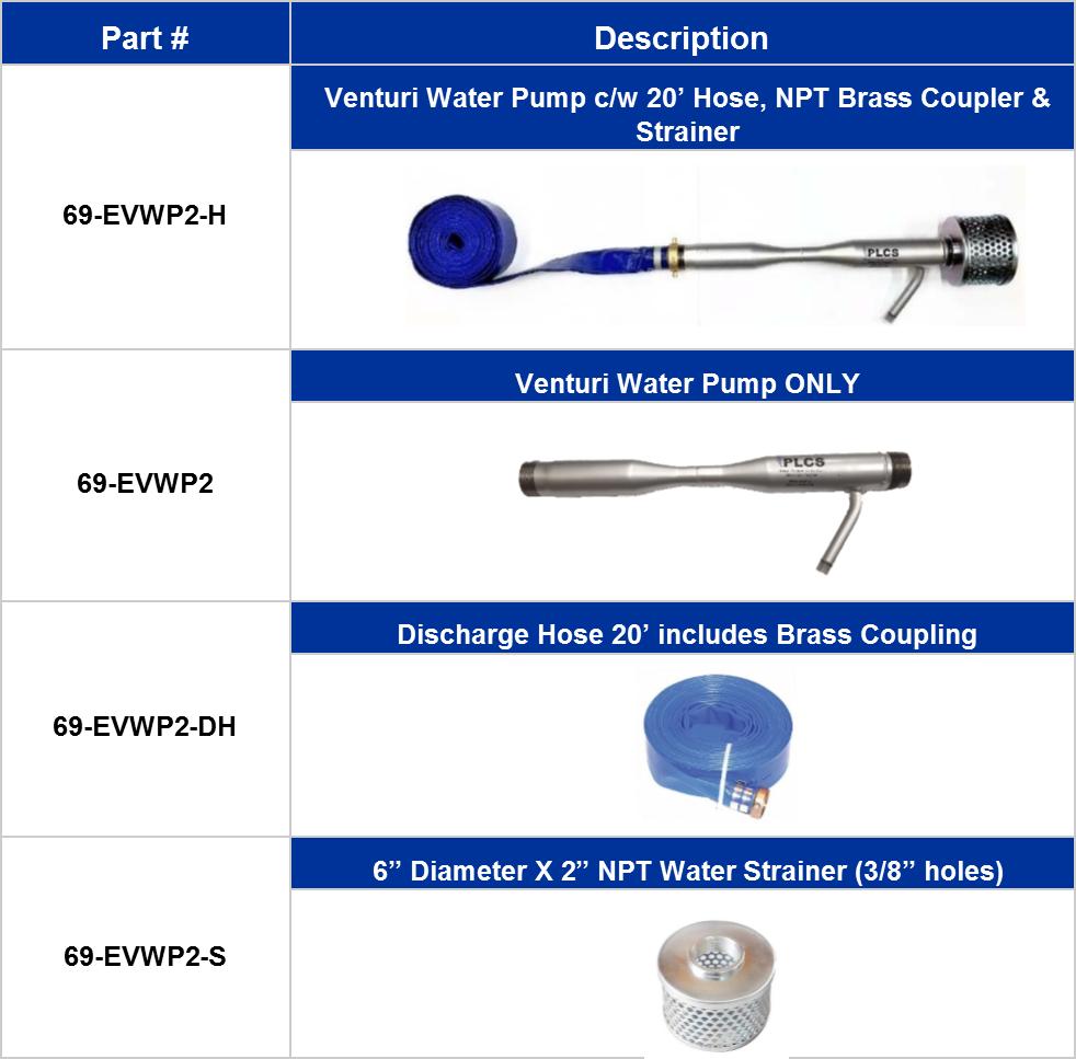 Venturi Parts List