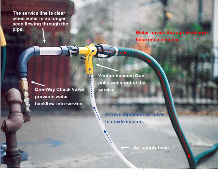 Gas Vac Service Discharge Path